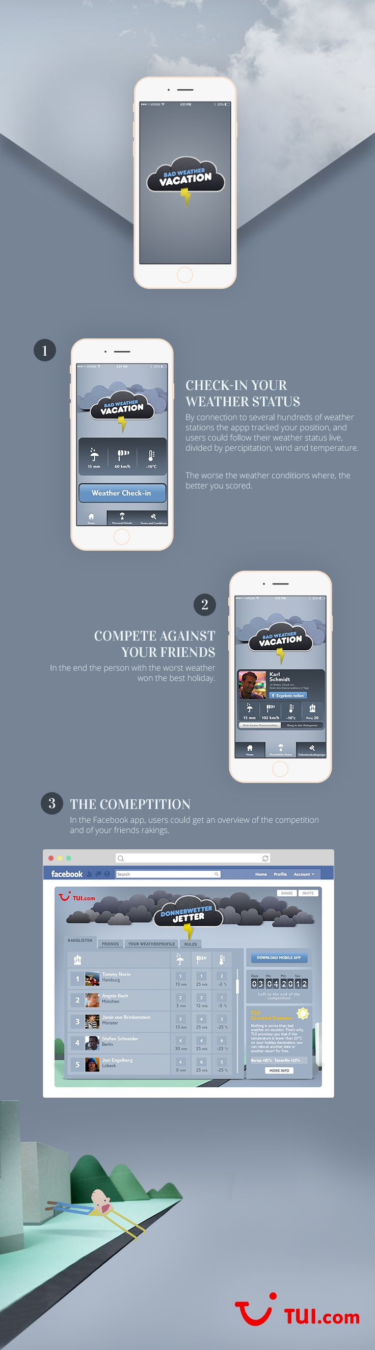 The Bad Weather Vacation app. A competition about who is experiencing the worst weather.  By TUI travels