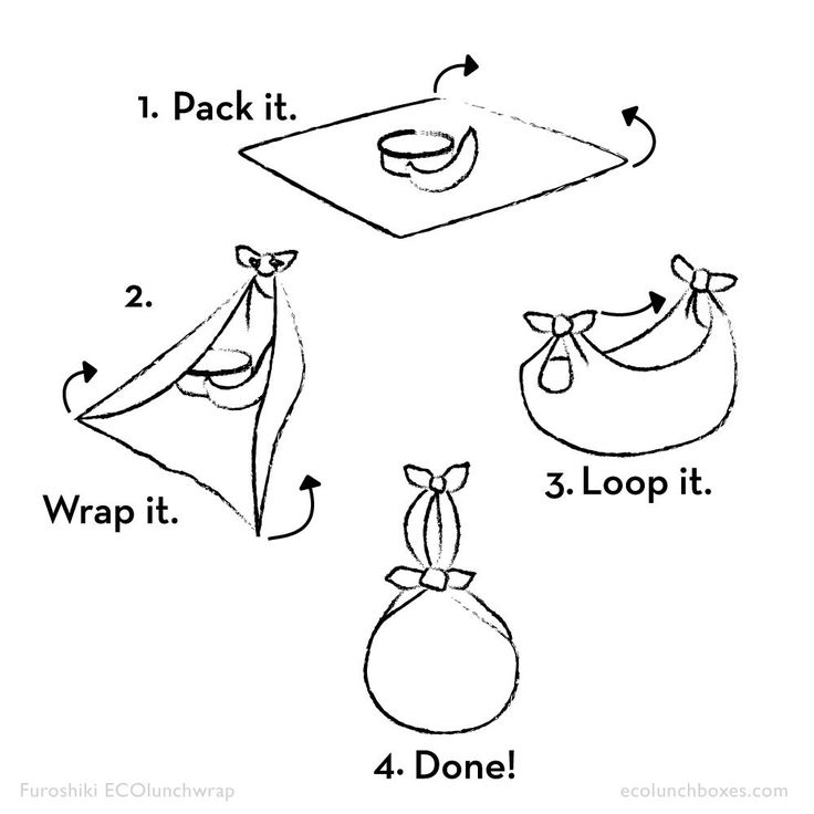 There are many ways to tie an ECOlunchwrap, but here's one that work great for packing up lunches in Furoshiki style.