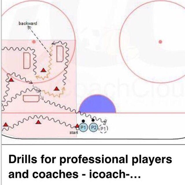 Nove drills pre Ladovy hokej.  www.icoach-cloud.com/drills