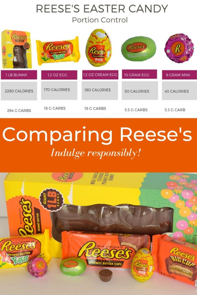 Compare Reese S Peanut Butter Cup Calories Peanut Butter Cups Reeses Peanut Butter Cups Reeses Peanut Butter