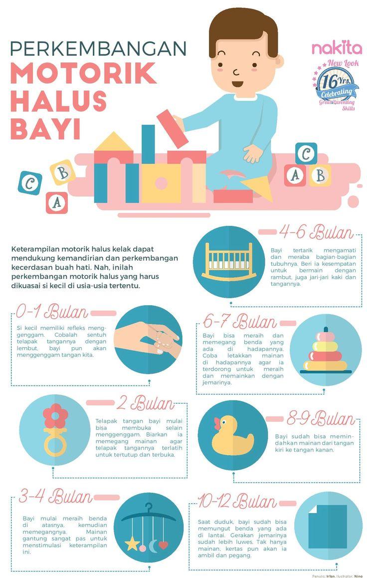 1000 Ide Tentang Bayi Di Pinterest Kamar Bayi Dan Perlengkapan Bayi