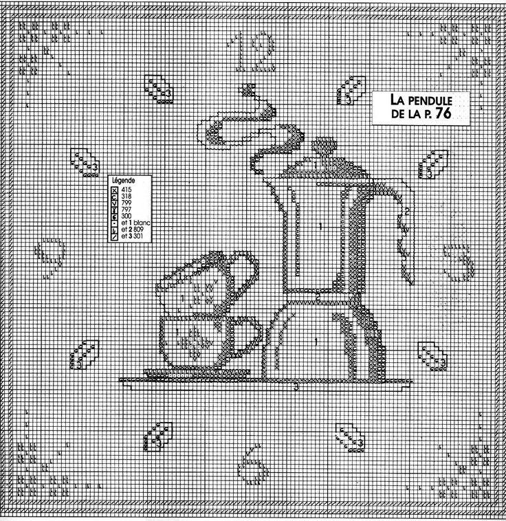 Cross stitch pattern, clock, coffee.
