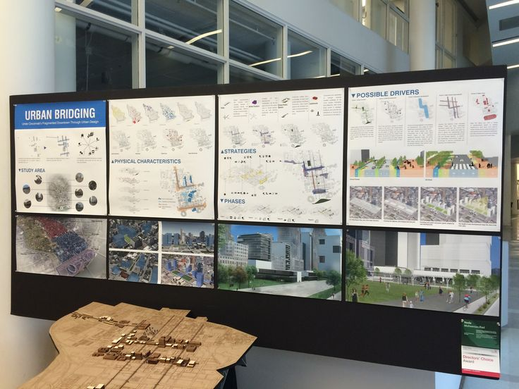 Pin up board examples. University of Cincinnati, College of DAAP, Urban design posters and presentation