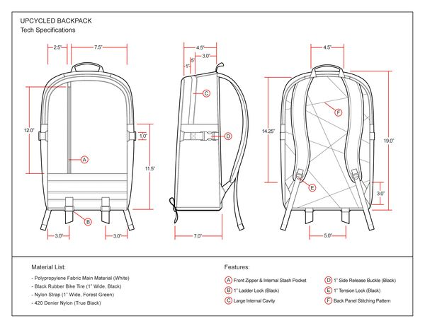 Layouts for backpack