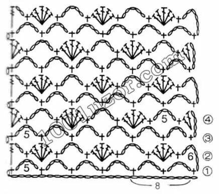 Schematy Wzorow likewise Formula De Puntos 1 further Weaving In Ends Hiding Your Tails further Page50 additionally Nadiinko. on crochet circle scarf