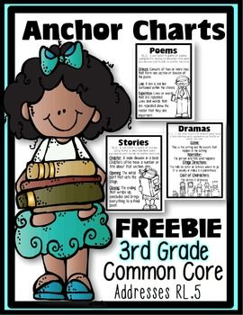 FREEBIE: Third Grade Common Core Anchor Charts/ Posters RL.5