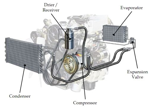 59 Best Images About Car Systems On Pinterest Autos