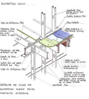 Steel Framing further Small Barn Floor Plans moreover Open Floor Plan Furniture Arrangement Ideas 67c6438414696699 furthermore 75435362483003861 additionally House Plan Shipping Container Home Floor Anelti   The Oblique R One Studio Architecture Ideas Plans With Open Trends Designs 301 Moved Permanently Isbu Container Home Floor Plans 301 Moved Permanently. on homes with prefab metal plans