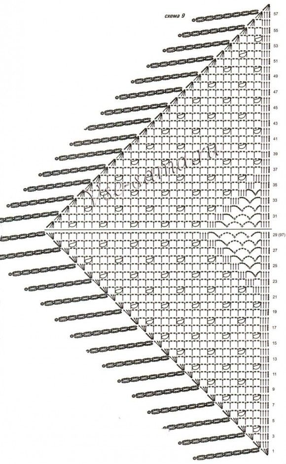 Шаль крючком вертикальные полосы, схема