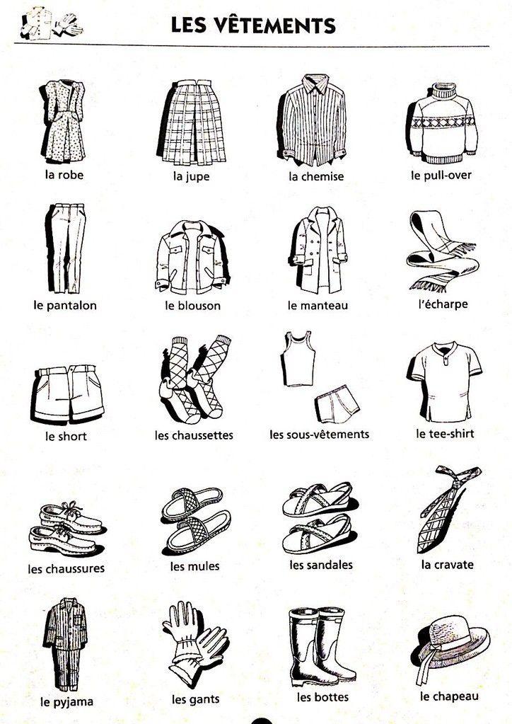 les vêtements et trois mots croisés.