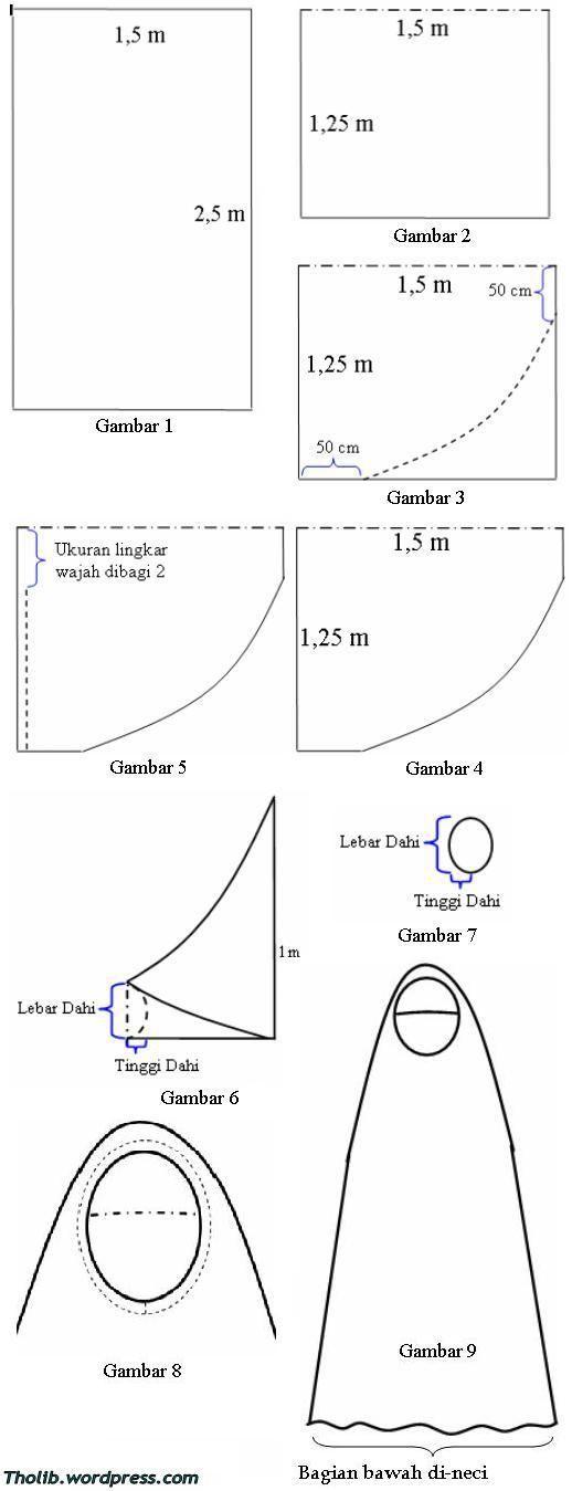 Hijab pattern