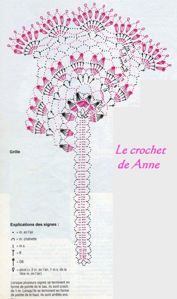 Napperons ovales - Le blog de Anne