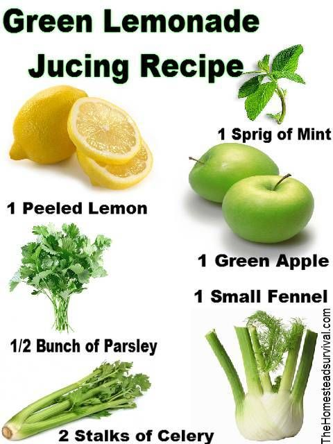Green Lemonade Juicing Recipe-2 stalks of celery, 1 small head of fennel, 1/2 bunch of parsley, 1 green apple, 1 peeled lemon, 1 sprig of mint. Directions: Wash all ingredients thoroughly. De-seed and chop into manageable pieces and run through your juicer. Drink and enjoy! (Save the leftover pulp and freeze to add to soup stock later.