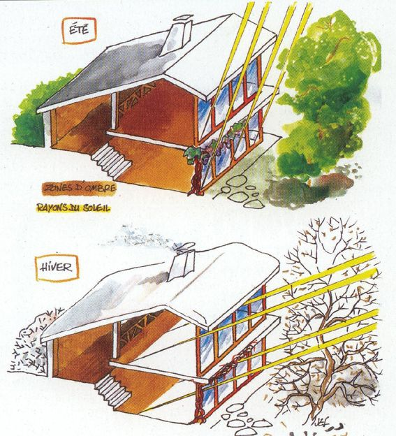Best Maison Autonome Images On   Earthship Design