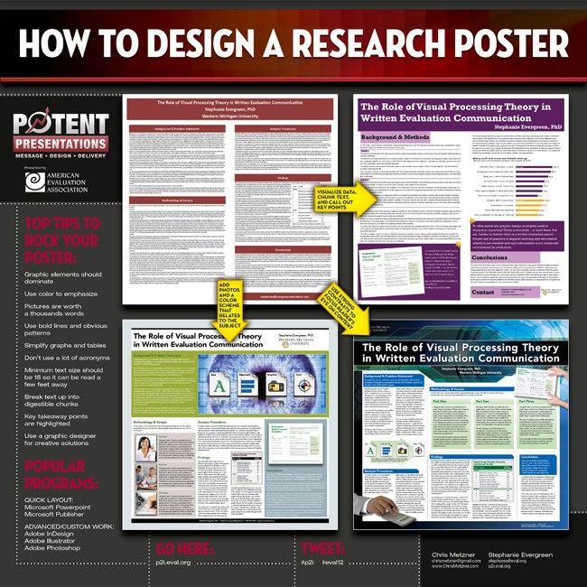 Best dissertation writers layout