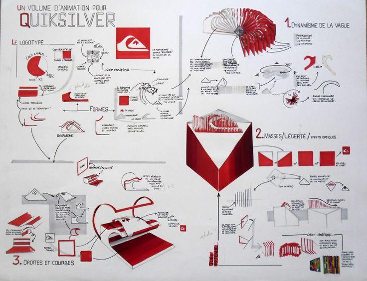 Quiksilver mise en sc ne 3d de son logo dsgn prdt for Bureau quiksilver