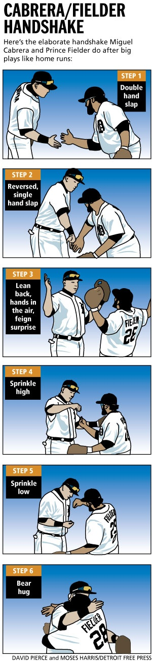 Here's the elaborate handshake Miguel Cabrera and Prince Fielder do after big plays like home runs.