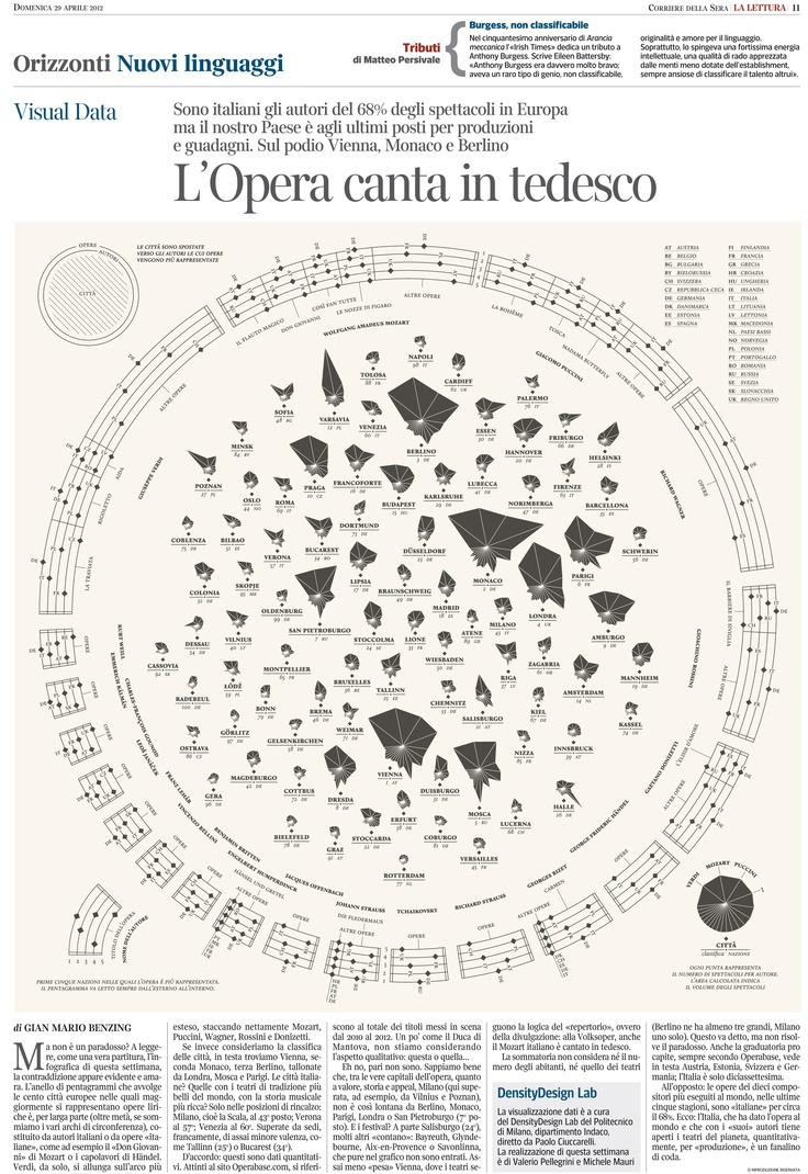 La mappa dell'Opera in Europa