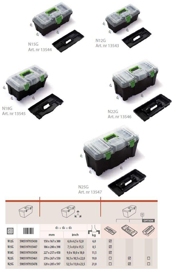 Prosperplast Greenbox