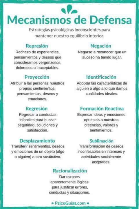 Coping strategies Spanish