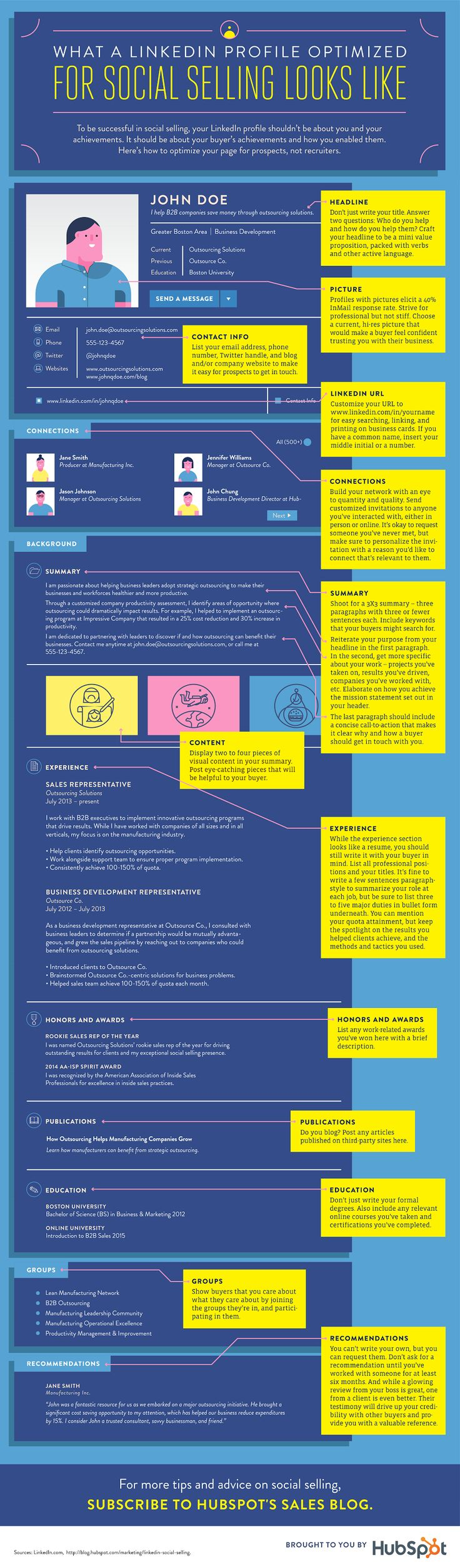 What A LinkedIn Profile Optimized For Social Selling Looks Like - #infographic #socialmediamarketing #InfographicsSocialMedia