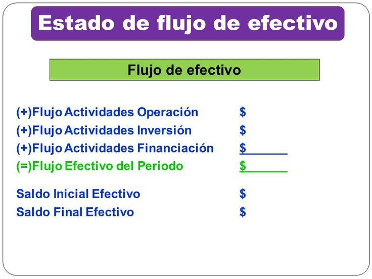estados de flujo de efectivo