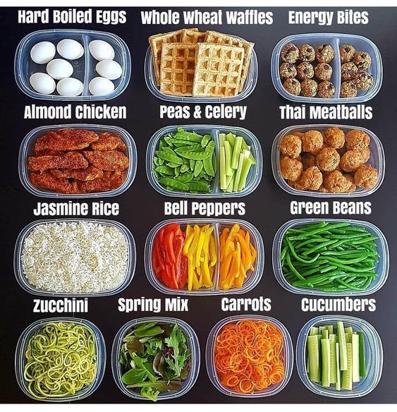 Weight Loss Meal Prep For Women (1 Week In 1 Hour) | Life ...
