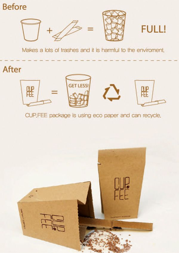 recyclable coffee cup