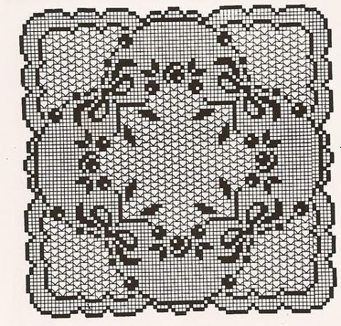 #dantel #dantelelbise #orgu #örgü #elisi #elişi #gul #gül #handmade #oyamodelleri #oya #kadin #kadın #kadinlar #kadinca #kadınca #deryabaykal # #burda #antalya #moda #dekorasyon #evtekstili  #homedecor tekstil #hoby#hobi #çeyiz#ceyiz#antalyaturkey http://turkrazzi.com/ipost/1523402951854357414/?code=BUkNunTD3um