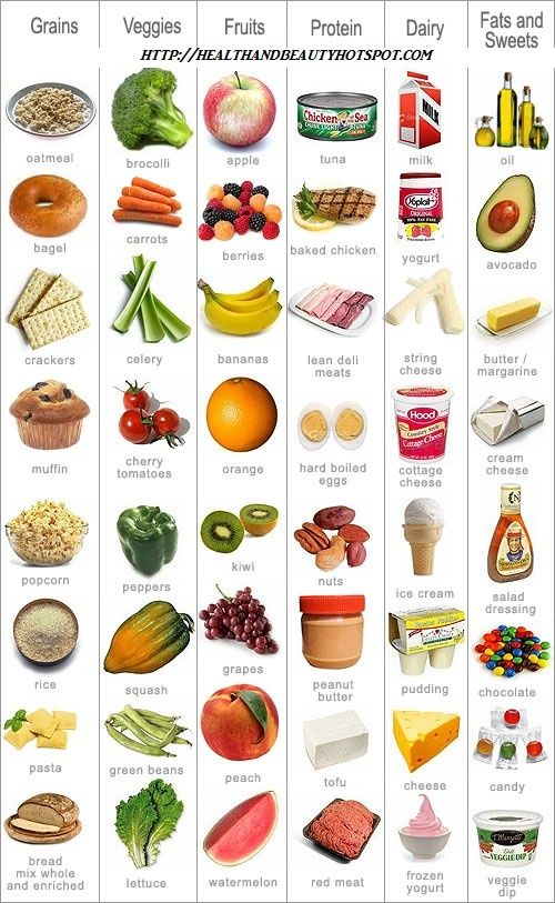Examples Of Junk Food And Healthy Food