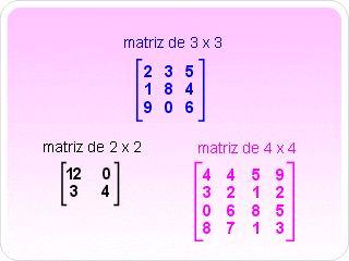 Resultado de imagen para matriz cuadrada