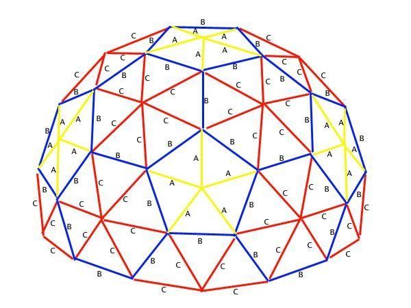 Cómo construir una maqueta de una cúpula geodésica | eHow en Español