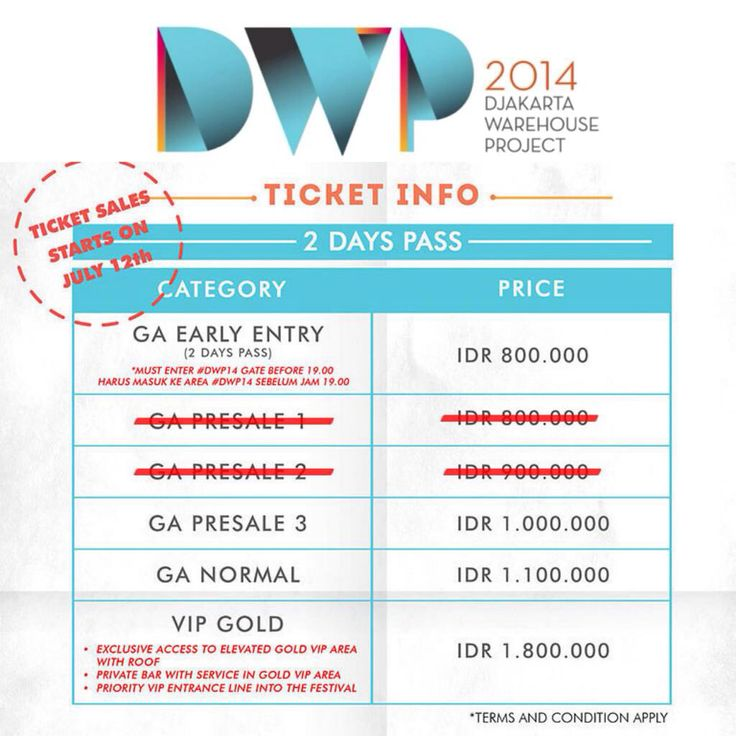 Ticket Info #DWP14