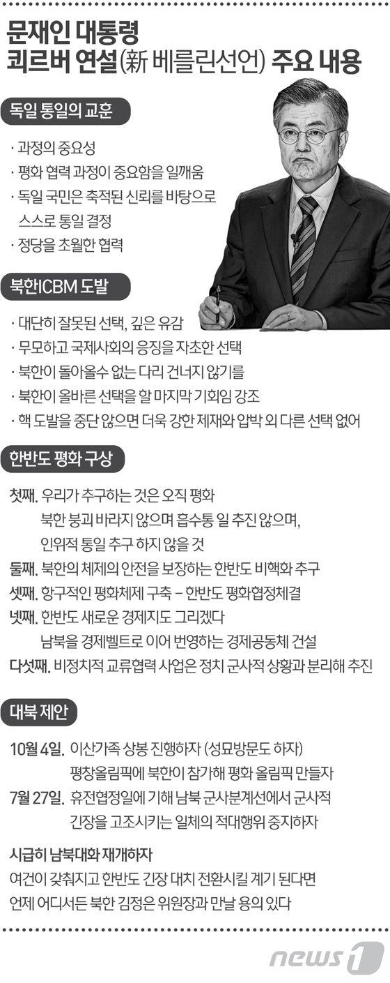 [그래픽 뉴스] 문재인 대통령 쾨르버 연설(新 베를린 선언) 주요골자