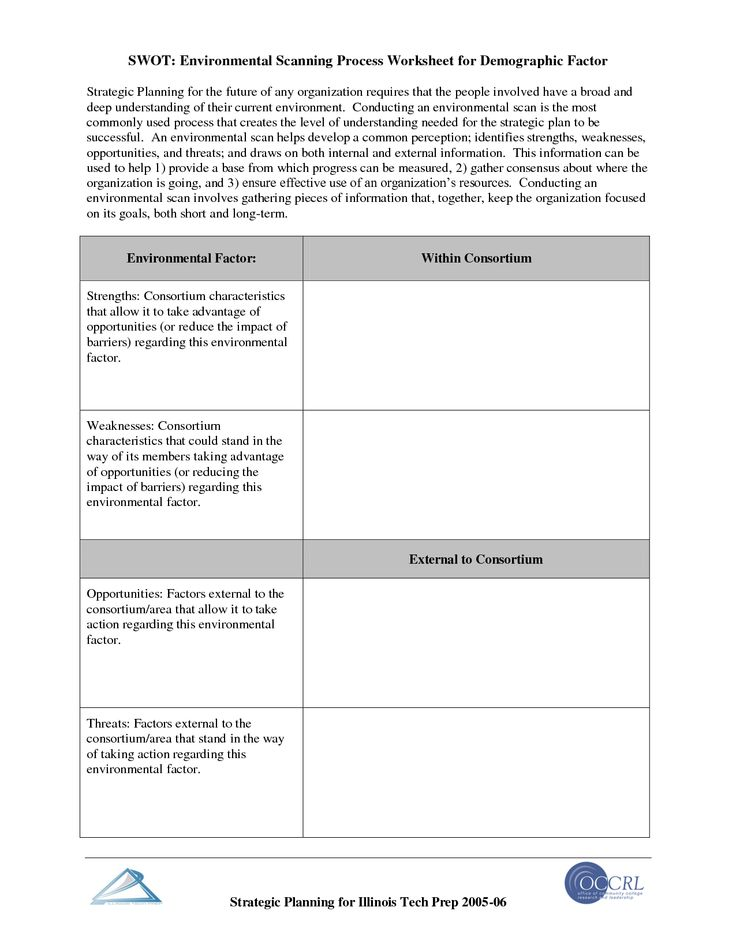 Strategic Planning Worksheet | SWOT Environmental Scanning Process ...