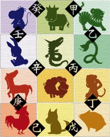 El Horóscopo Chino y los cinco elementos: Rata, Buey, Tigre, Conejo, Dragón y Serpiente