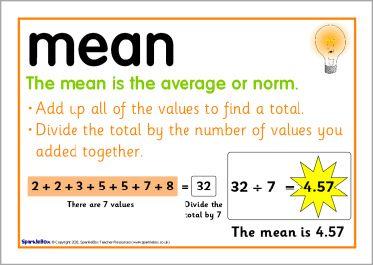 Mean, median, mode and range posters (SB6779) - SparkleBox