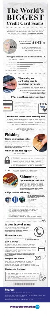 #INFOgraphic > Credit Card Scam Protection: At £341 millions is estimated the total loss for UK banks due to credit card scams in 2011. As banks and credit card networks are striving to develop even more advanced methods for fraud prevention, so do swindlers manage to find new techniques to break the shield. Learn about the most common... > http://infographicsmania.com/credit-card-scam-protection/