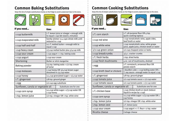 Utility Journal Common Baking Cooking Substitutions Pdf In 2020