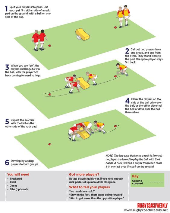 The 25+ Best Rugby Drills Ideas On Pinterest