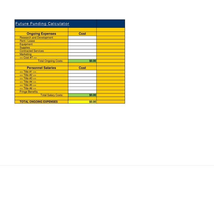 Funding Request Calculator - Use the Funding Request Calculator to - debt calculator spreadsheet
