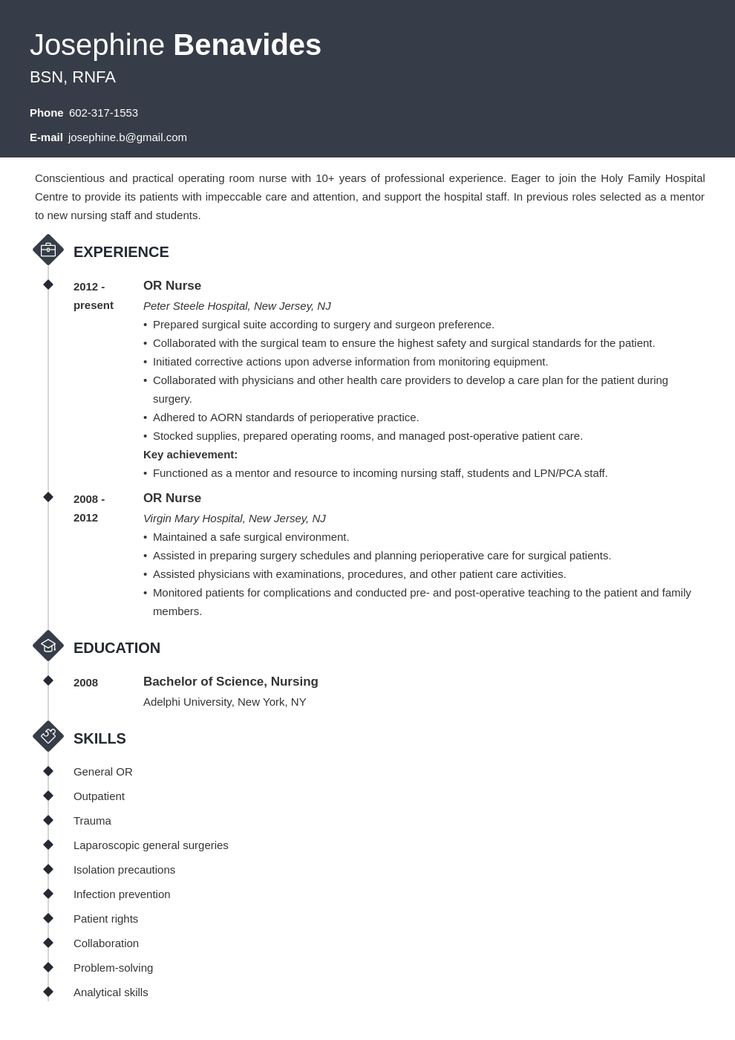 46+ Operating room nurse resume ideas in 2021
