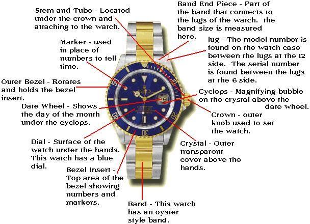 15 best rolex parts images on pinterest clocks rolex and rolex rh pinterest com Rolex Watch Replacement Parts rolex 3135 parts diagram