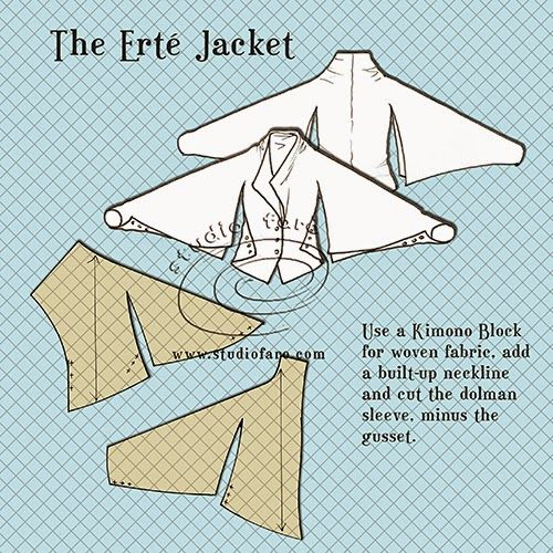 well-suited: Pattern Puzzle - The Erté Jacket
