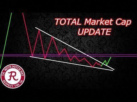 Stockmarket Etrade Stock Future Exchangerate Investing