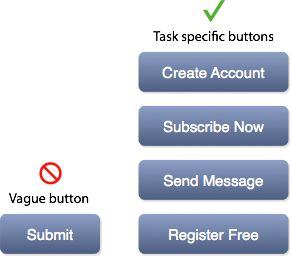 better submit button