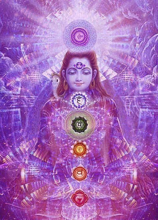 Lord Shiva...the chakra charger!!