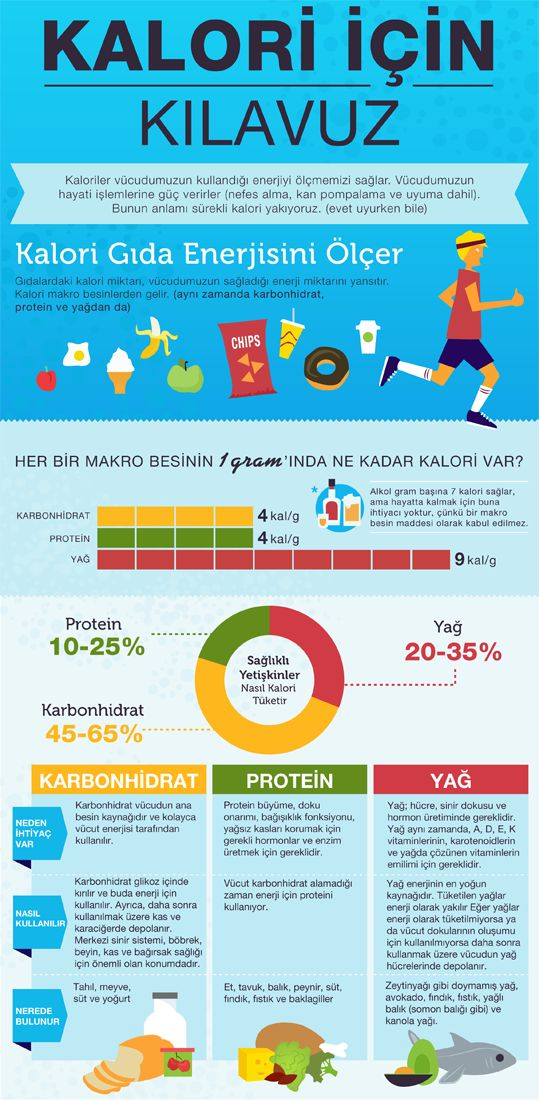 Kalori nedir? Vücudumuza etkileri nelerdir? Hangi gıdalarda ne kadar kalori vardır?  Tüm bu sorularınız için Kalori Kılavuzuna bir göz atın! www.lifefitness-turkey.com