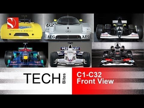 Evolution Of Race Cars 2/3   FRONT View   Sauber F1 Team