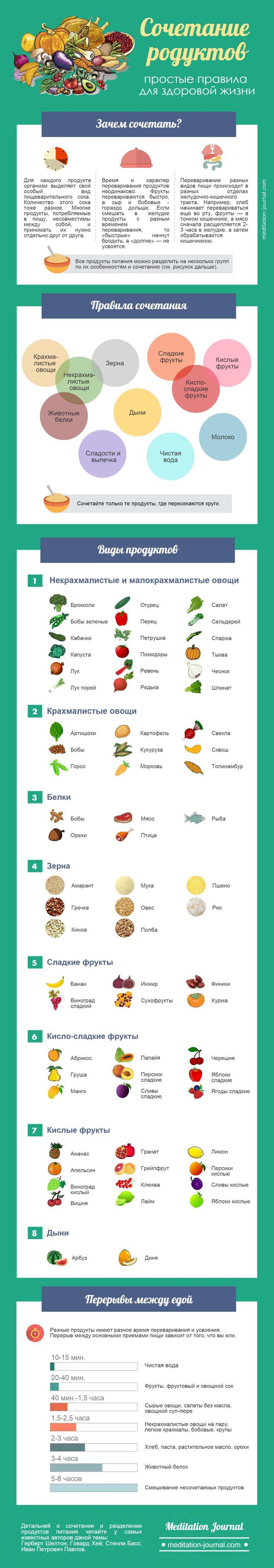 sochetaniye-produktov